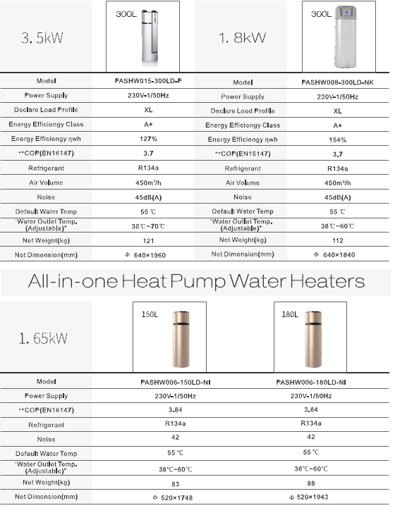 All in One Hot Water Heat Pump